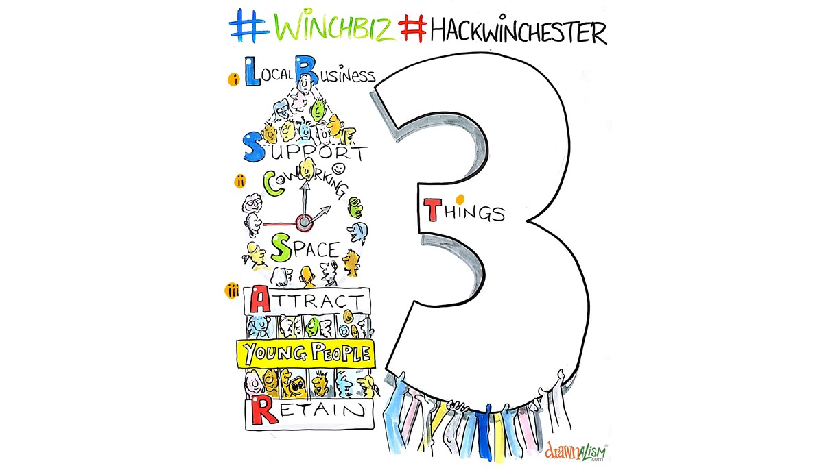 Hack Winchester - Drawalism 1