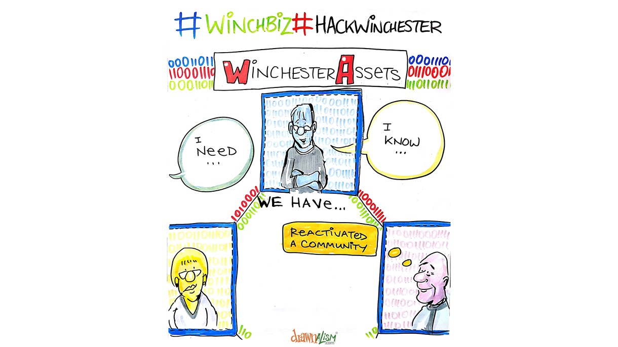 Hack Winchester - Drawalism 9